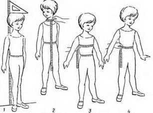 как снять мерки для детской одежды