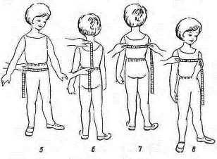 Как снять мерки платья для куклы