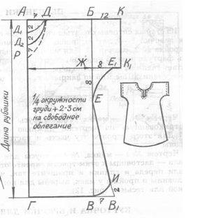 Как сшить платье рубашку для начинающих